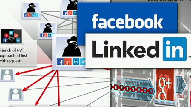 Hack U.S. Intelligence Agencies Through Facebook